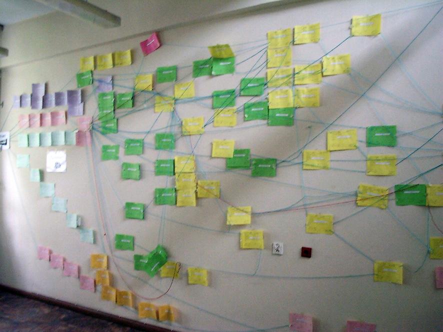 Projektowa specyfika produktu - fragment ściany Działu Rozwoju PESA (zdjęcie: archiwum autora)