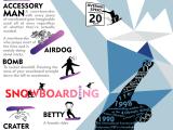 "Infografika ""Snowboarding"""