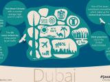Dubai: Mini-infografika z serri #jazzupyourcity