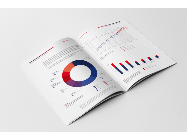 """Projekt raportu rocznego """"Sektor nowoczesnych usług biznesowych w Polsce 2014″"""